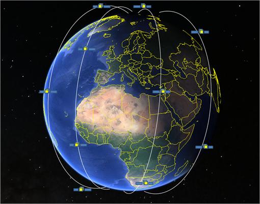 argos4ng orbits