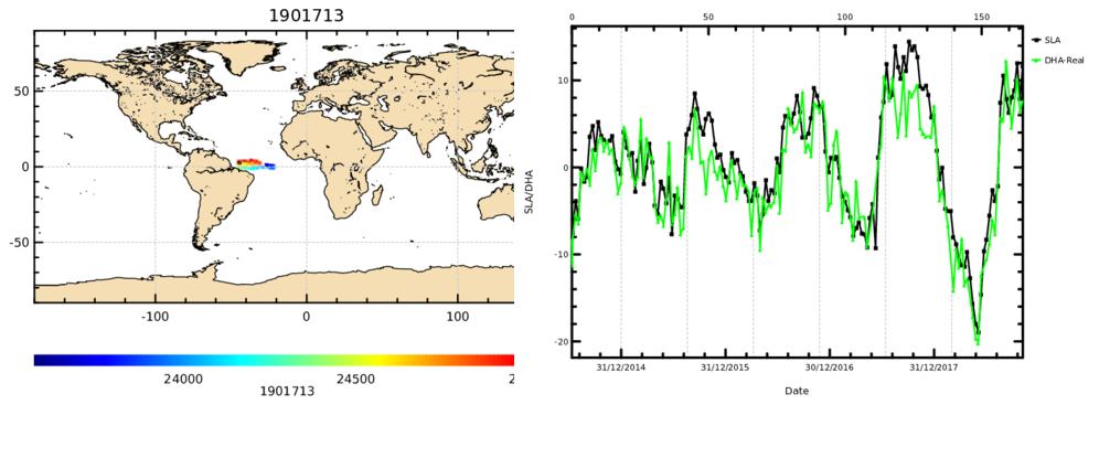 SLA Argo data